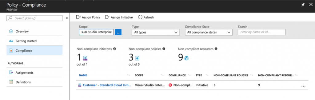 azure policy