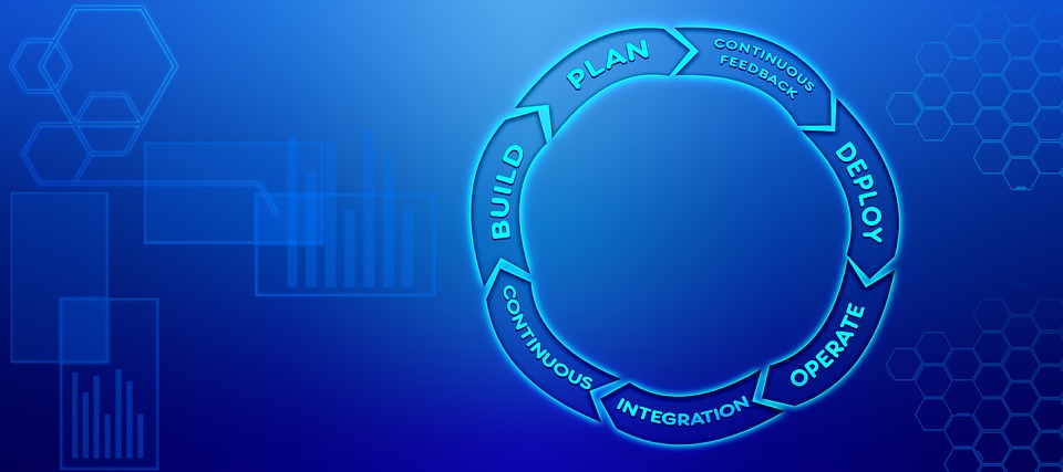 Federated Application Management