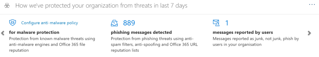 did email protections work