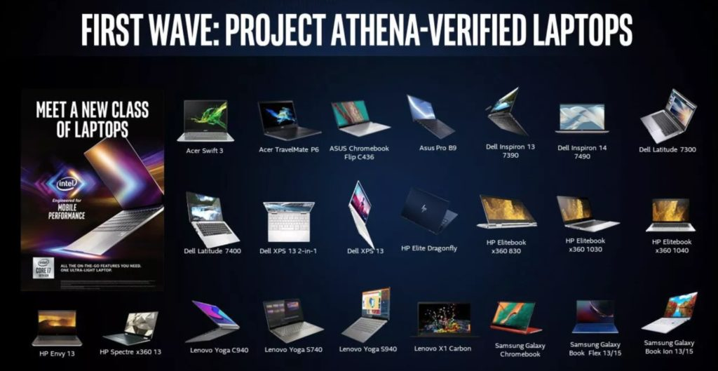 Project Athena: 1st wave