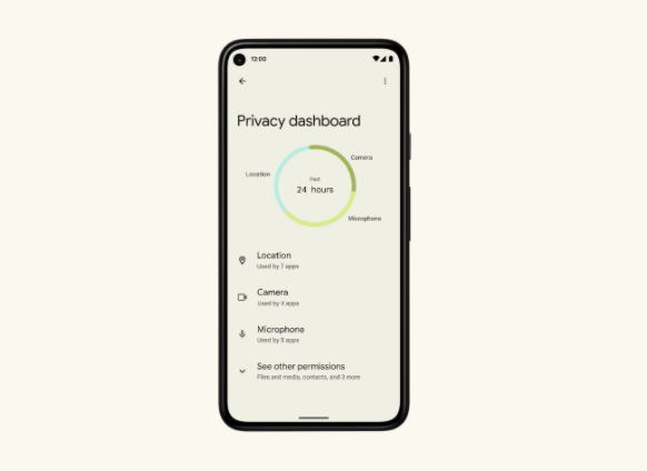android 12 : privacy dashboard